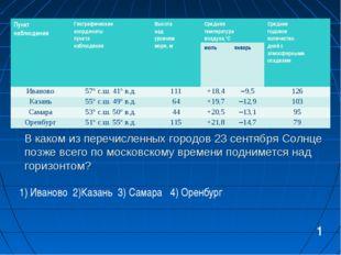 В каком из перечисленных городов 23 сентября Солнце позже всего по московском