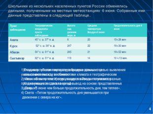 Школьники из нескольких населенных пунктов России обменялись данными, получен