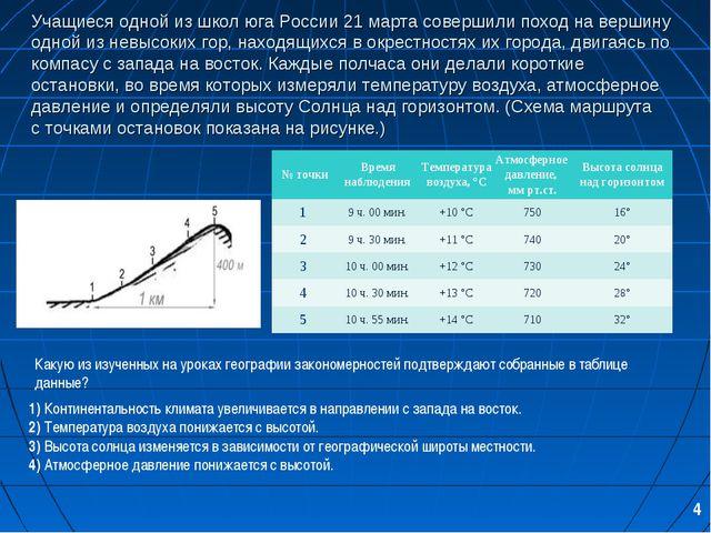 Учащиеся одной из школ юга России 21 марта совершили поход на вершину одной и...