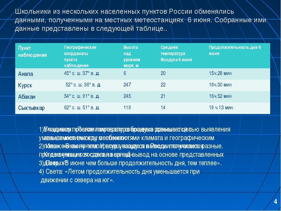 Школьники из нескольких населенных пунктов России обменялись данными, получен...