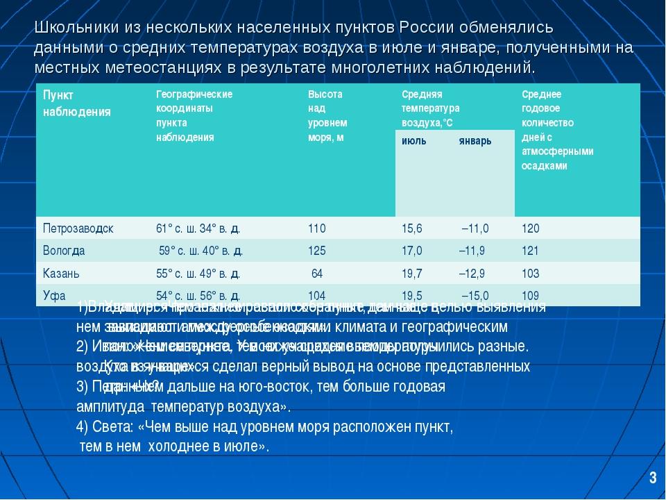 Школьники из нескольких населенных пунктов России обменялись данными о средни...
