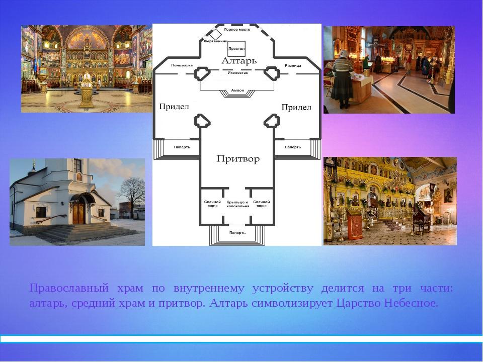 Христианские храмы строятся алтарем на восток — в сторону, где восходит солнц...