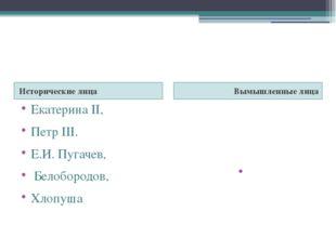 Исторические лица Вымышленные лица Екатерина II, Петр III. Е.И. Пугачев, Бел