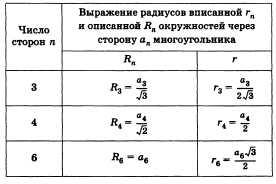 http://bobych.ru/ege/geom9/tmpc-105.jpg