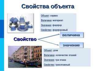 Объект: сервиз Величина: материал Значение: фарфор Свойство: фарфоровый Объек