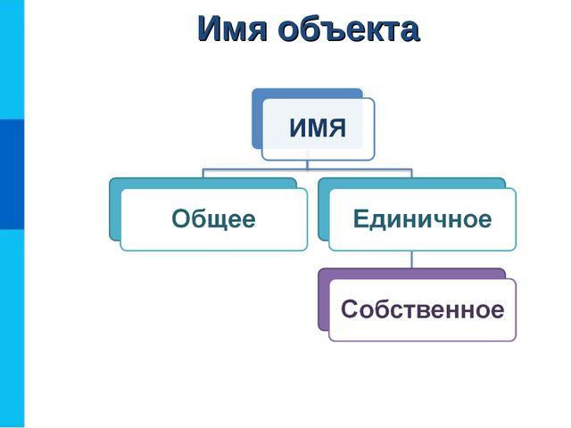 Имя объекта