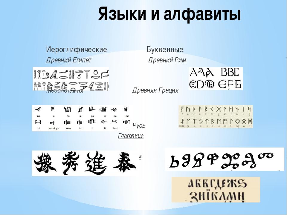 Языки и алфавиты Иероглифические Буквенные Древний Египет Древний Рим...