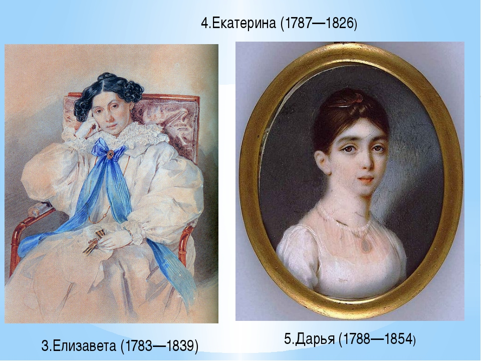 3.Елизавета (1783—1839) 4.Екатерина (1787—1826) 5.Дарья (1788—1854)