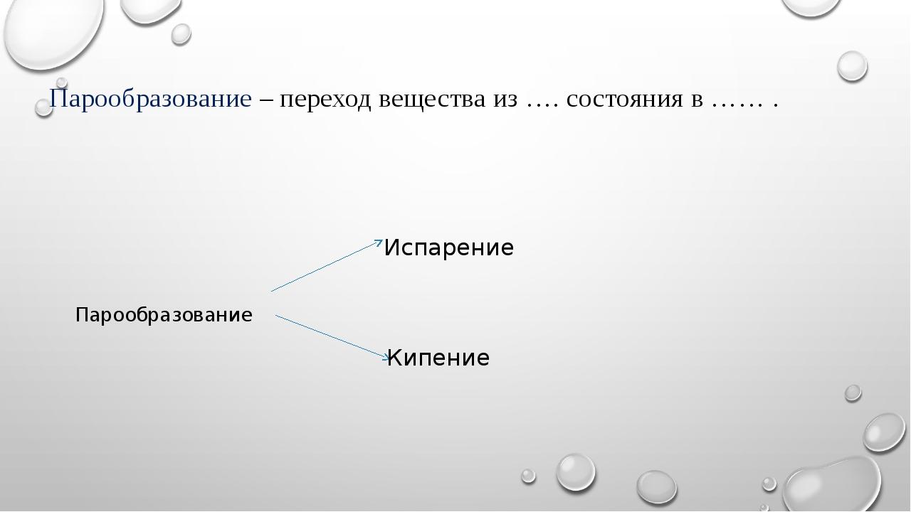 Парообразование – переход вещества из …. состояния в …… . Парообразование Исп...