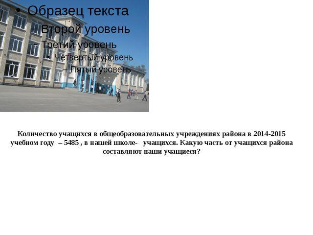 Количество учащихся в общеобразовательных учреждениях района в 2014-2015 учеб...