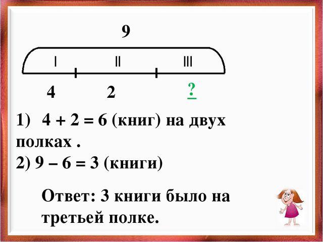 | || ||| 4 2 ? 9 4 + 2 = 6 (книг) на двух полках . 2) 9 – 6 = 3 (книги) Ответ...