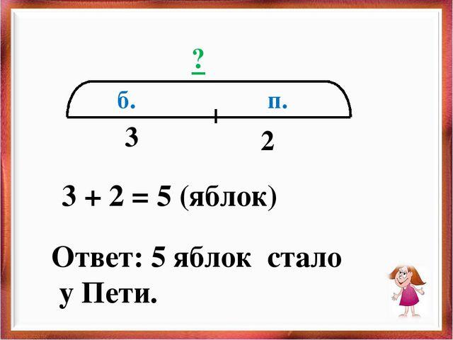 б. п. ? 3 2 3 + 2 = 5 (яблок) Ответ: 5 яблок стало у Пети.
