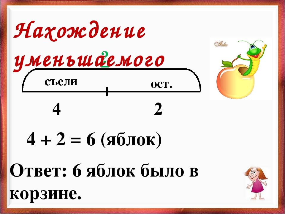 съели ост. 4 ? 2 4 + 2 = 6 (яблок) Ответ: 6 яблок было в корзине. Нахождение...