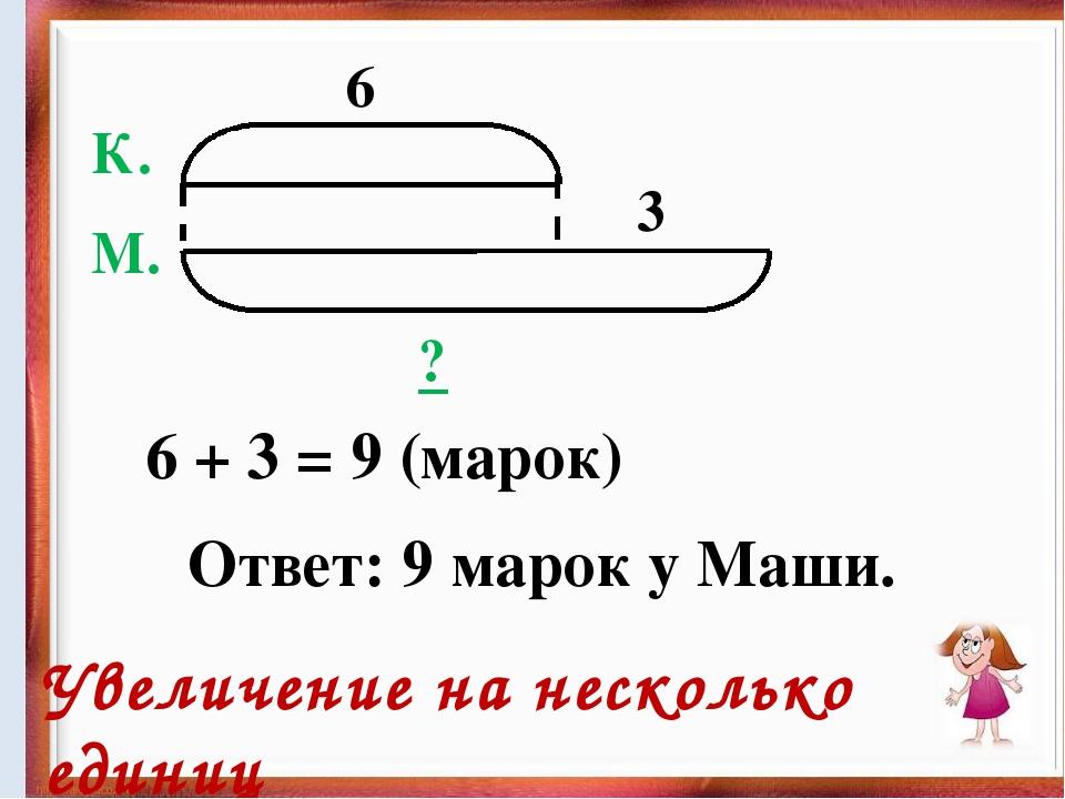 3 6 ? М. К. 6 + 3 = 9 (марок) Ответ: 9 марок у Маши. Увеличение на несколько...