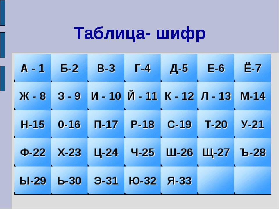 Таблица- шифр