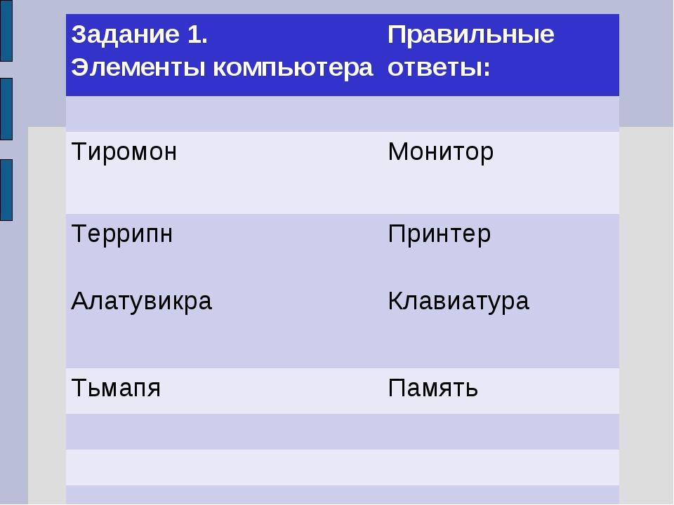 Задание 1. Элементы компьютераПравильные ответы:  ТиромонМонитор Террипн...