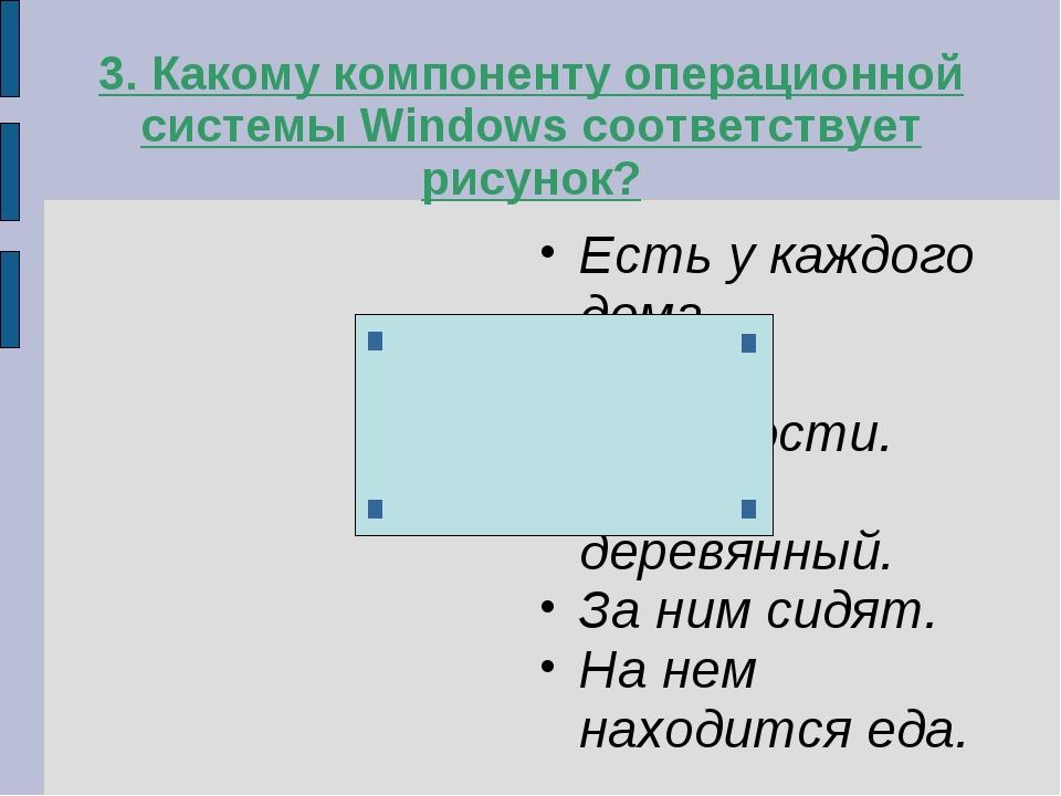 3. Какому компоненту операционной системы Windows соответствует рисунок? Есть...