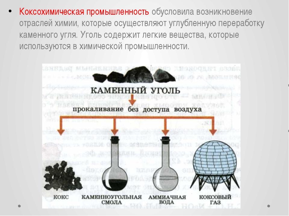 Коксохимическая промышленность обусловила возникновение отраслей химии, котор...
