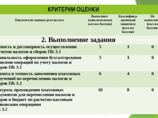 КРИТЕРИИ ОЦЕНКИ КРИТЕРИИ ОЦЕНКИ Показатели оценки результата Выполнил (максим