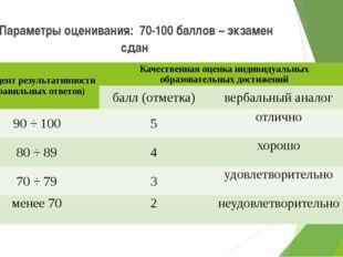 Параметры оценивания: 70-100 баллов – экзамен сдан Процент результативности (