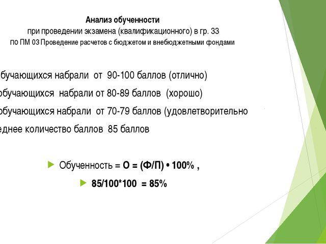Анализ обученности при проведении экзамена (квалификационного) в гр. 33 по ПМ...