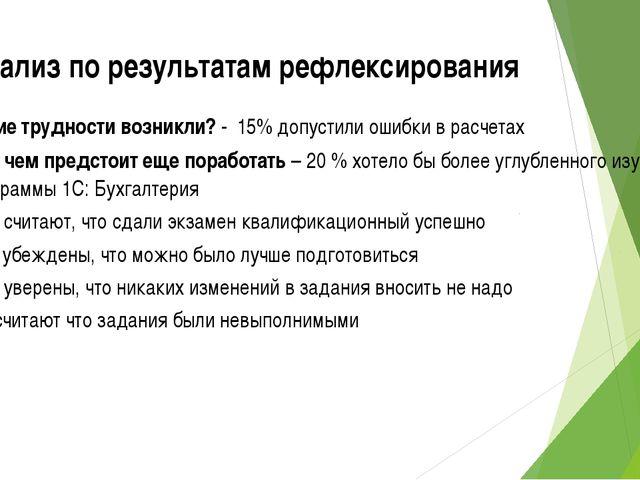 Анализ по результатам рефлексирования Какие трудности возникли? - 15% допусти...