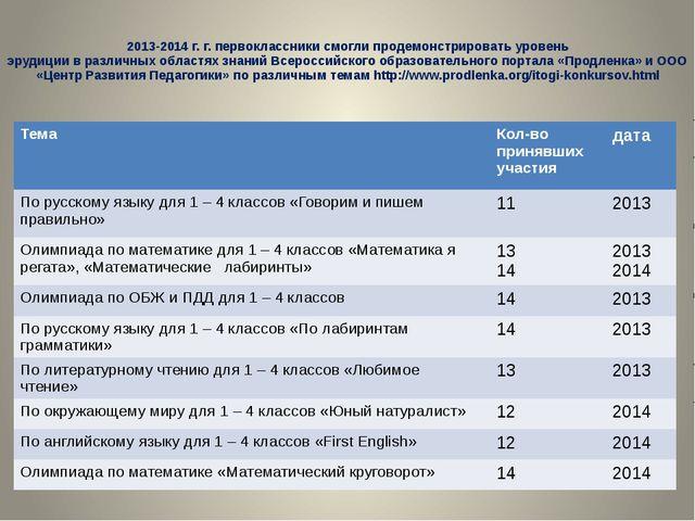 2013-2014 г. г. первоклассники смогли продемонстрировать уровень эрудиции в...