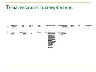 Тематическое планирование № урокаНаименование Раздела программыТема урокаК