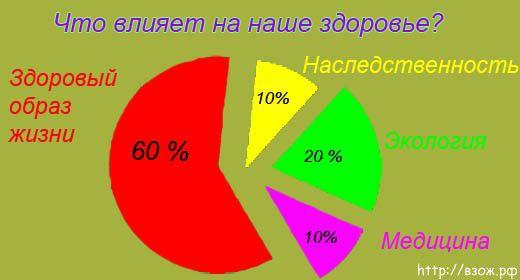 http://postila.ru/storage/4928000/4920507/92e72c7ba5f143fcb78132b9c4fce407.jpg