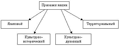 http://www.teacher.syktsu.ru/05/liter/img/004_01.jpg