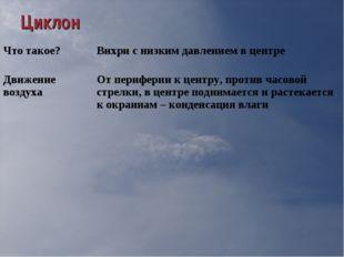 Циклон Что такое? Вихри с низким давлением в центре Движение воздухаОт пери