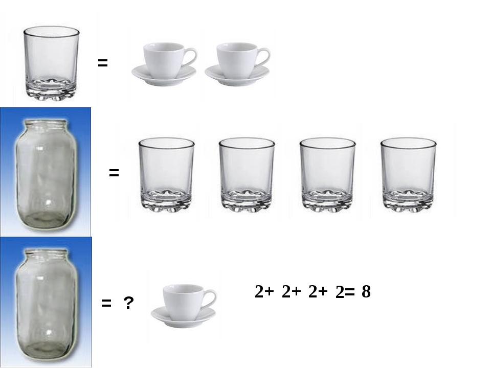 = = ? = 2+ 2+ 2+ 2= 8