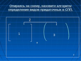 Опираясь на схему, назовите алгоритм определения видов придаточных в СПП. 2 1