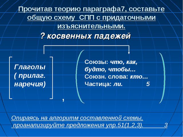 Прочитав теорию параграфа7, составьте общую схему СПП с придаточными изъяснит...
