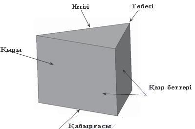 http://ok-t.ru/mylektsiiru/baza3/107742530502.files/image069.jpg