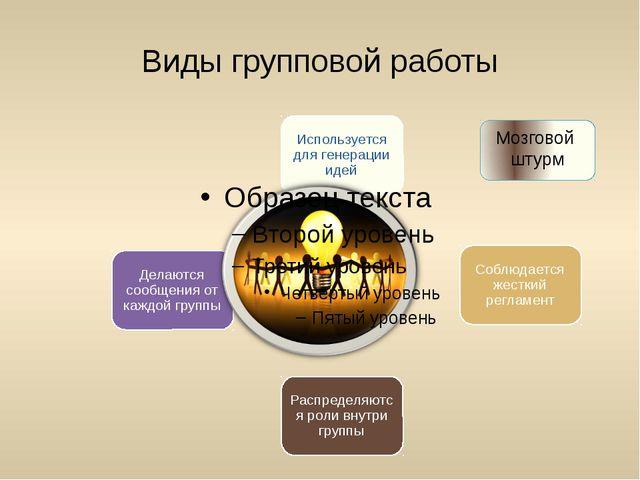 Виды групповой работы Мозговой штурм
