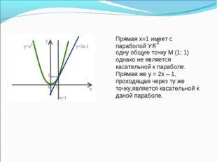 одну общую точку М (1; 1) однако не является касательной к параболе. Прямая