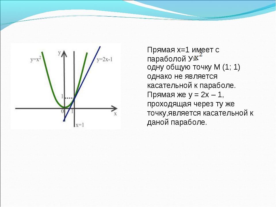 одну общую точку М (1; 1) однако не является касательной к параболе. Прямая...