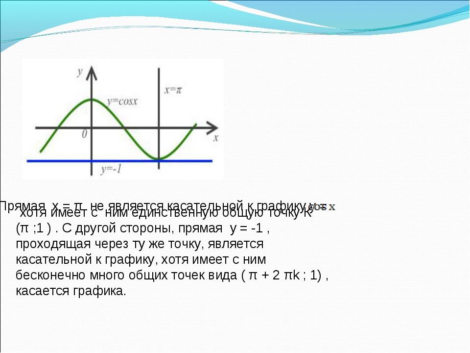 Прямая х = π не является касательной к графику у = хотя имеет с ним единствен...