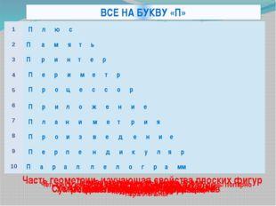 Знак одного действия П л ю с Устройство хранения информации П а м я т ь Сумм