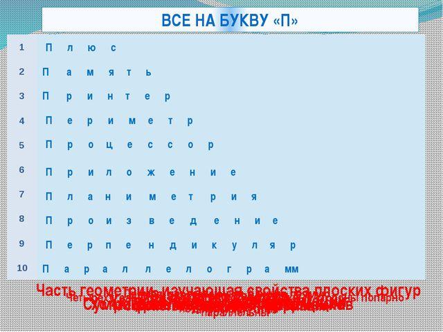 Знак одного действия П л ю с Устройство хранения информации П а м я т ь Сумм...