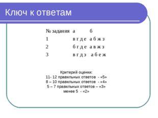 Ключ к ответам Критерий оценки: 11- 12 правильных ответов - «5» 8 – 10 правил