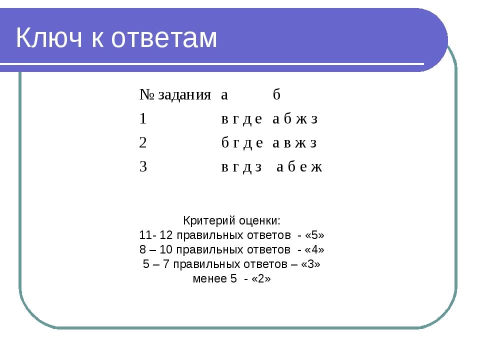 Ключ к ответам Критерий оценки: 11- 12 правильных ответов - «5» 8 – 10 правил...