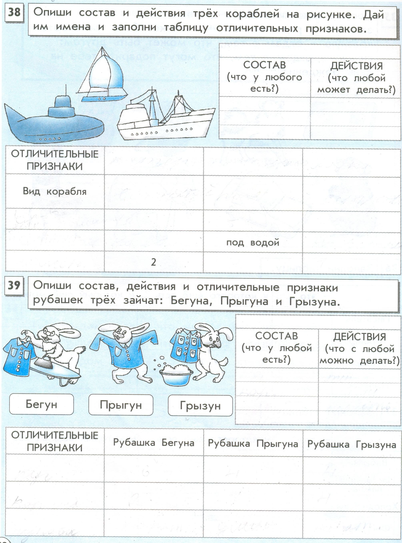 память компьютера схема 3 класс