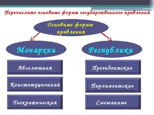Перечислите основные формы государственного правления Монархии Конституционна