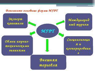 Вспомните основные формы МГРТ Экспорт капитала МГРТ Обмен научно-техническими
