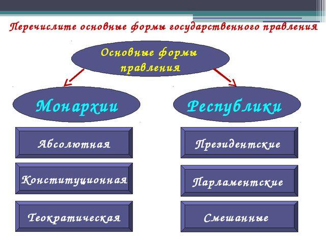 Перечислите основные формы государственного правления Монархии Конституционна...