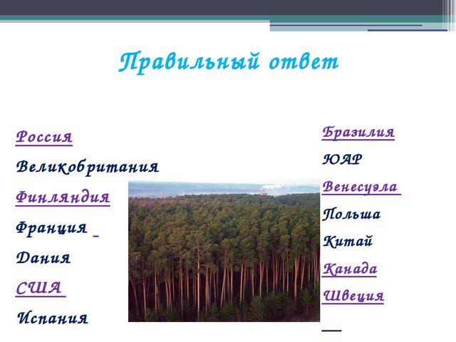 Правильный ответ Россия Великобритания Финляндия Франция Дания США Испания Бр...