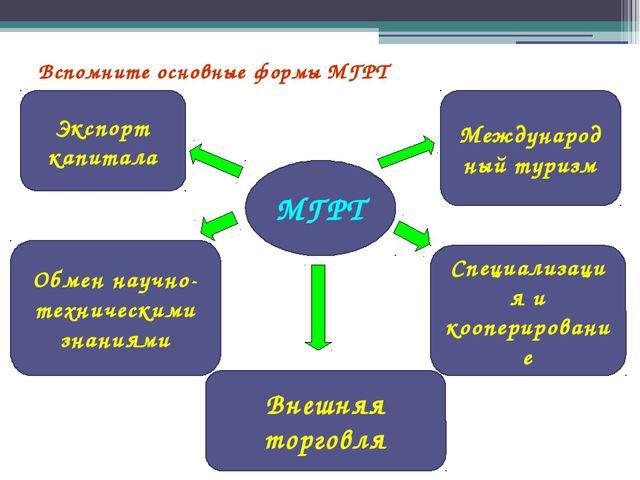 Вспомните основные формы МГРТ Экспорт капитала МГРТ Обмен научно-техническими...