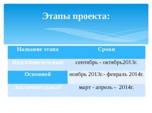 Этапы проекта: Название этапа Сроки Подготовительный сентябрь - октябрь2013г.